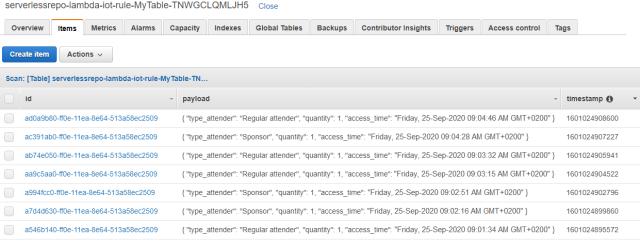 Figura 13. Items añadidos en tiempo de registro al evento en tabla de DynamoDB.