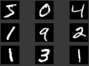Figura 2. Muestra de 9 imágenes contenidas en MNIST dataset.