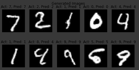 Figura 7. Imágenes generadas y etiquetadas por nuestra GAN.