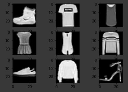 Figura 1. Muestra de 9 imágenes del Fashin-MNIST dataset.