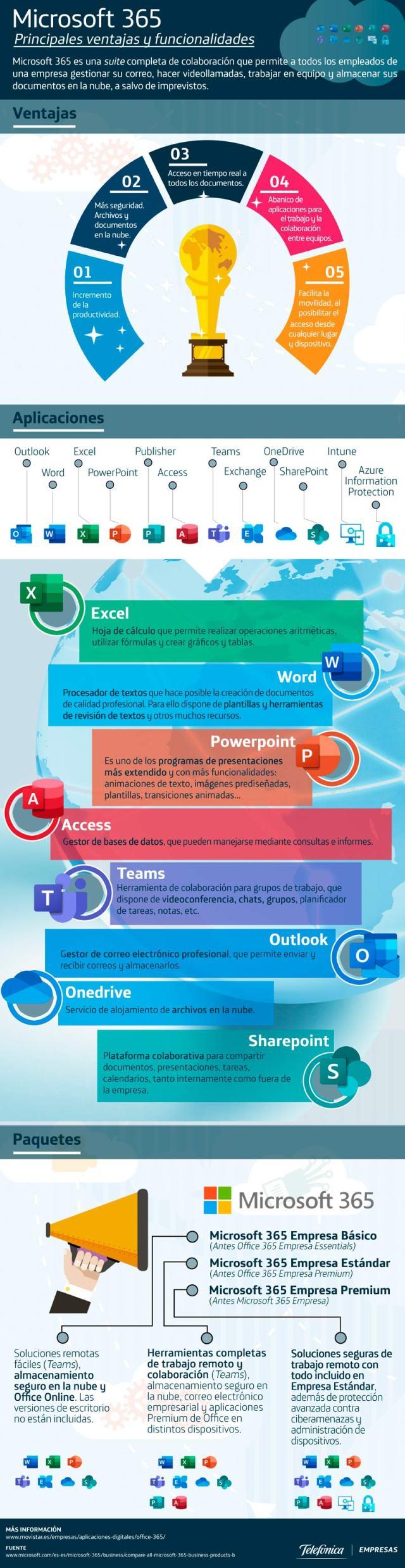 Microsoft 365: Principales funcionalidades y ventajas #Infografía