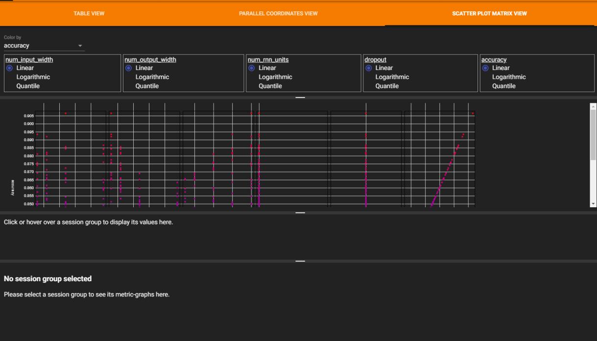Figura 4. Scatter Plot Matrix View de HParams en el dashboard de TensorBoard.