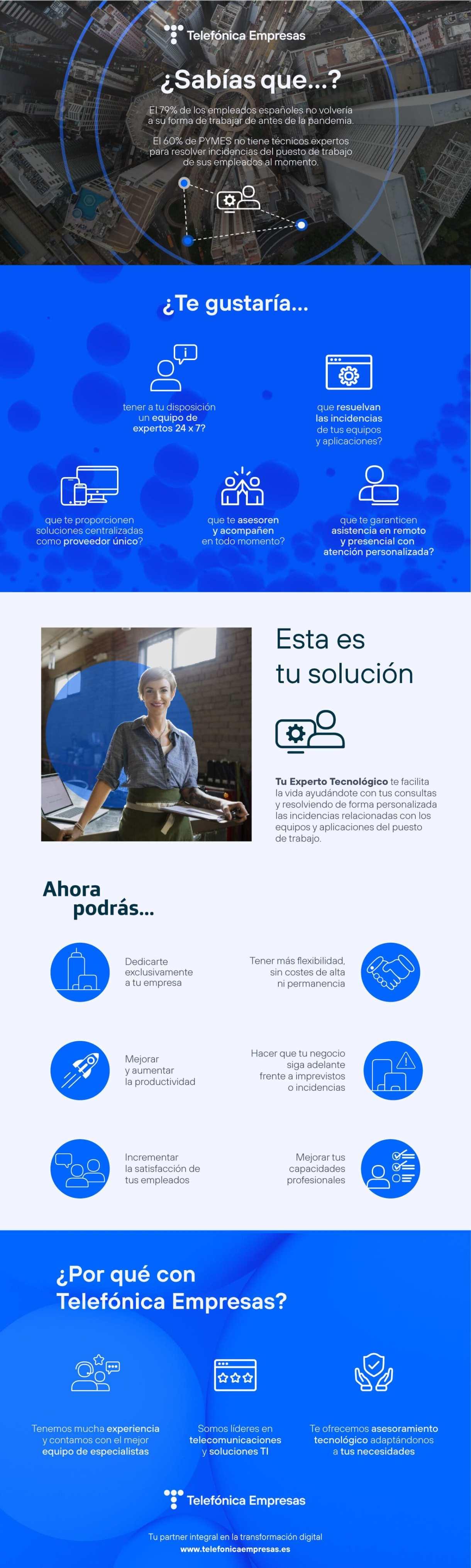 #Infografía Tu Experto Tecnológico